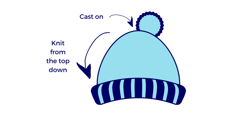 Top-Down Hat in Any Size with Any Yarn